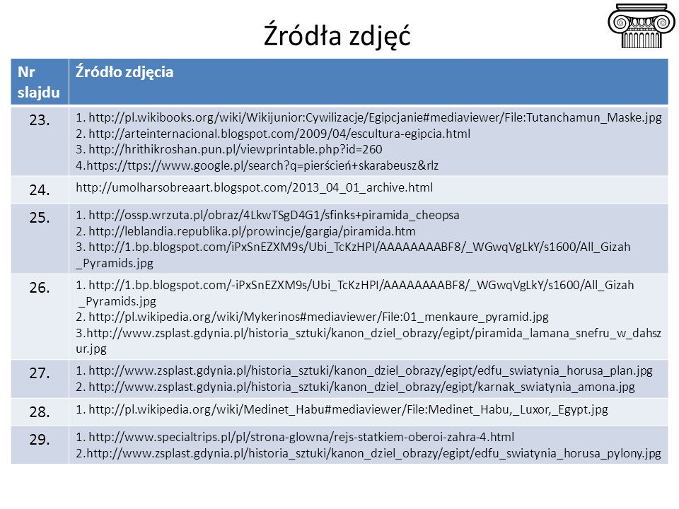 Źródła zdjęć Nr slajdu Źródło zdjęcia 23. 24. 25. 26. 27. 28. 29.