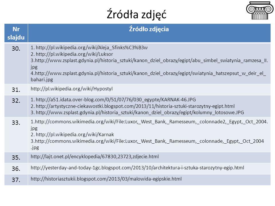 Źródła zdjęć Nr slajdu Źródło zdjęcia 30. 31. 32. 33. 35. 36. 37.