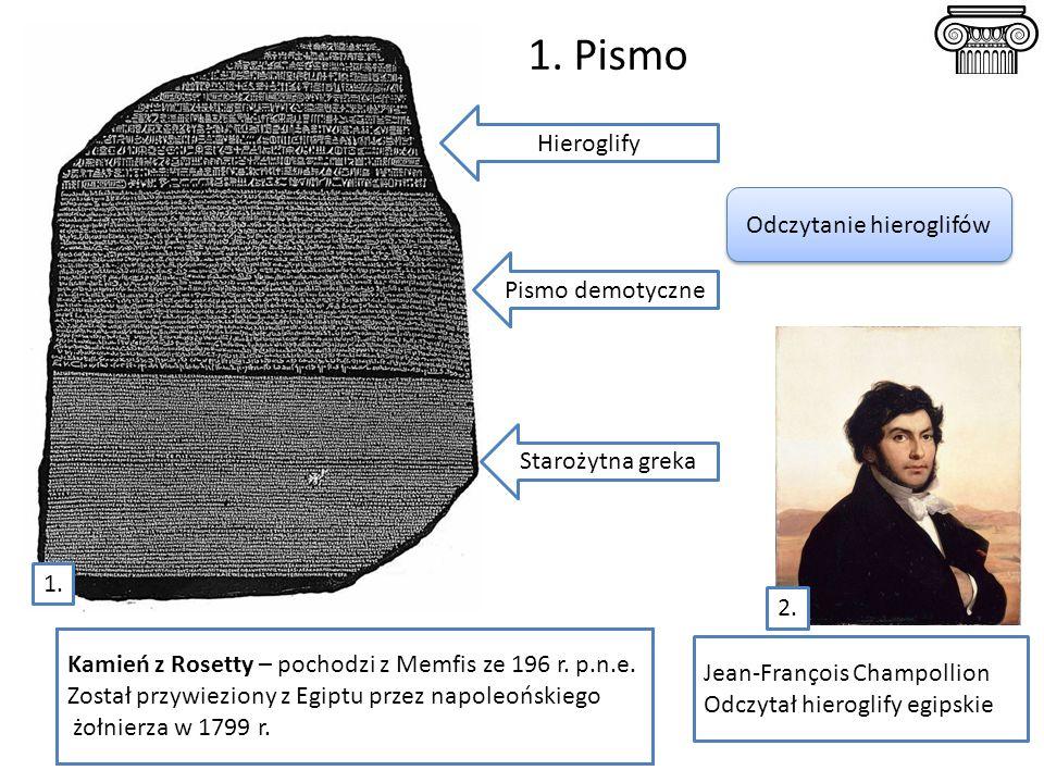 Odczytanie hieroglifów