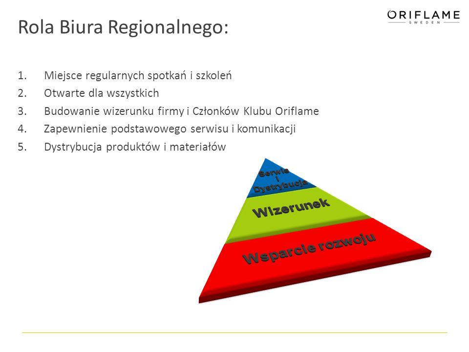 Rola Biura Regionalnego: