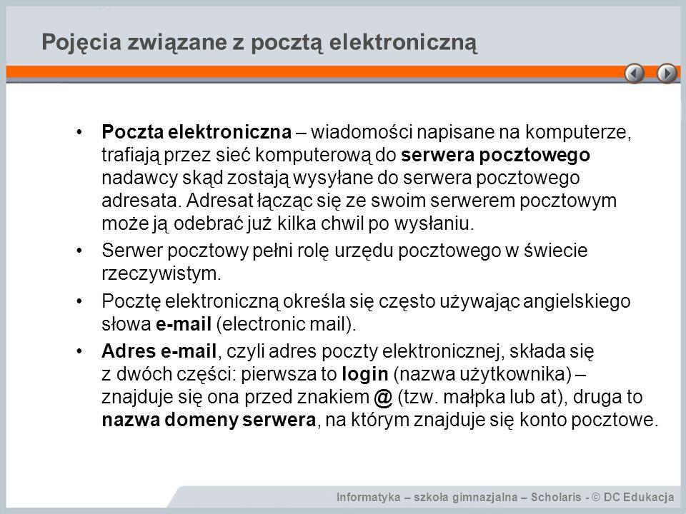 Pojęcia związane z pocztą elektroniczną