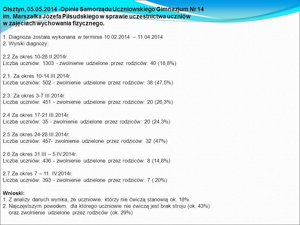 Olsztyn, 05.05.2014 -Opinia Samorządu Uczniowskiego Gimnazjum Nr 14