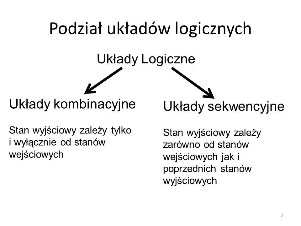 Podział układów logicznych