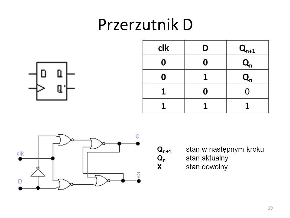 Przerzutnik D clk D Qn+1 Qn 1 Qn+1 stan w następnym kroku