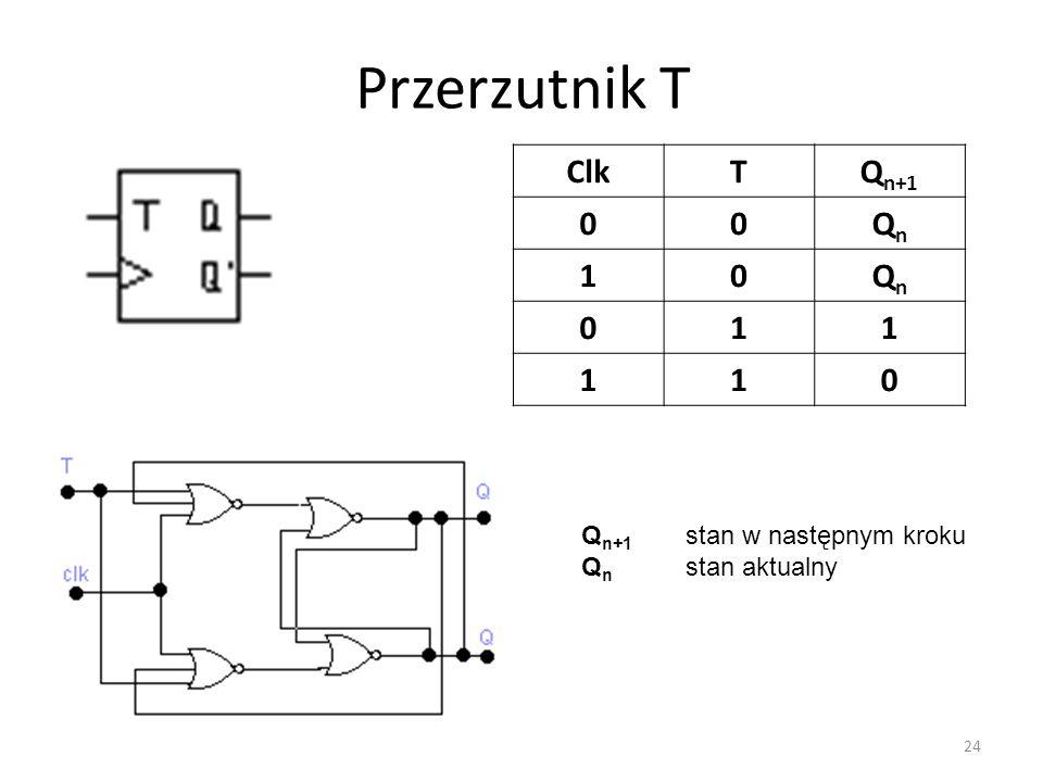 Przerzutnik T Clk T Qn+1 Qn 1 Qn+1 stan w następnym kroku