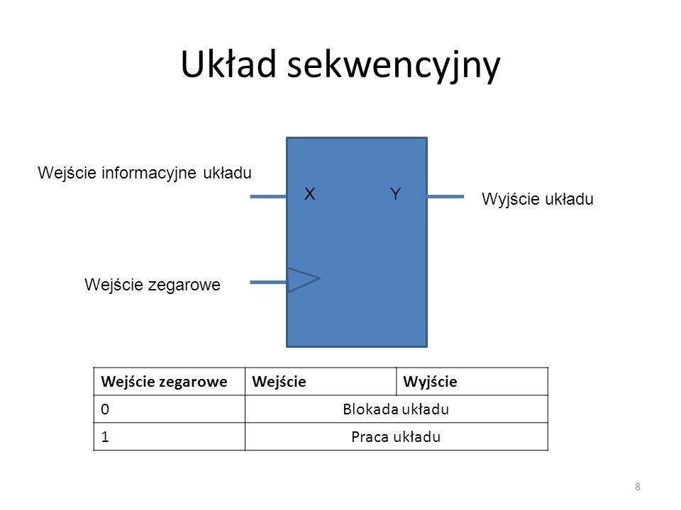 Wejście informacyjne układu