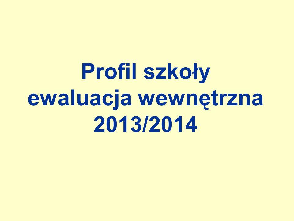 Profil szkoły ewaluacja wewnętrzna 2013/2014