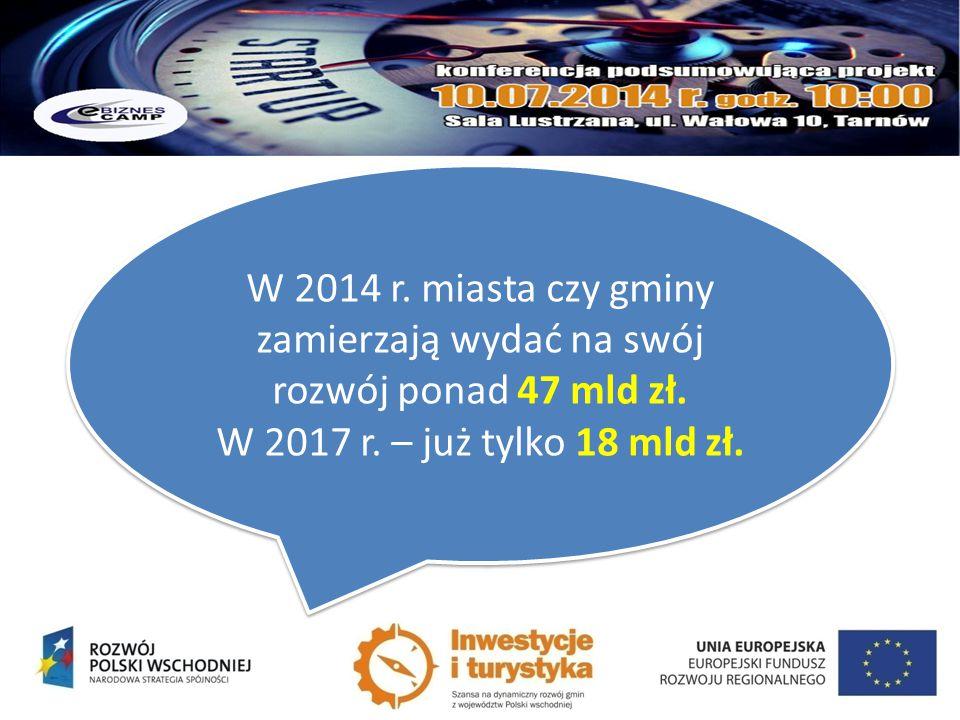 W 2014 r. miasta czy gminy zamierzają wydać na swój rozwój ponad 47 mld zł.
