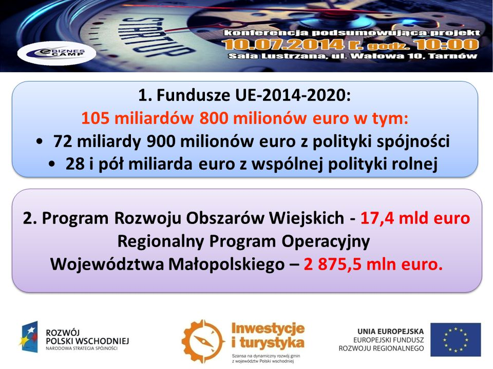 105 miliardów 800 milionów euro w tym: