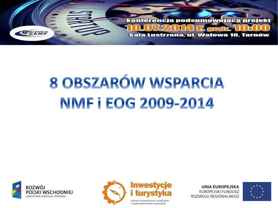 8 OBSZARÓW WSPARCIA NMF i EOG 2009-2014
