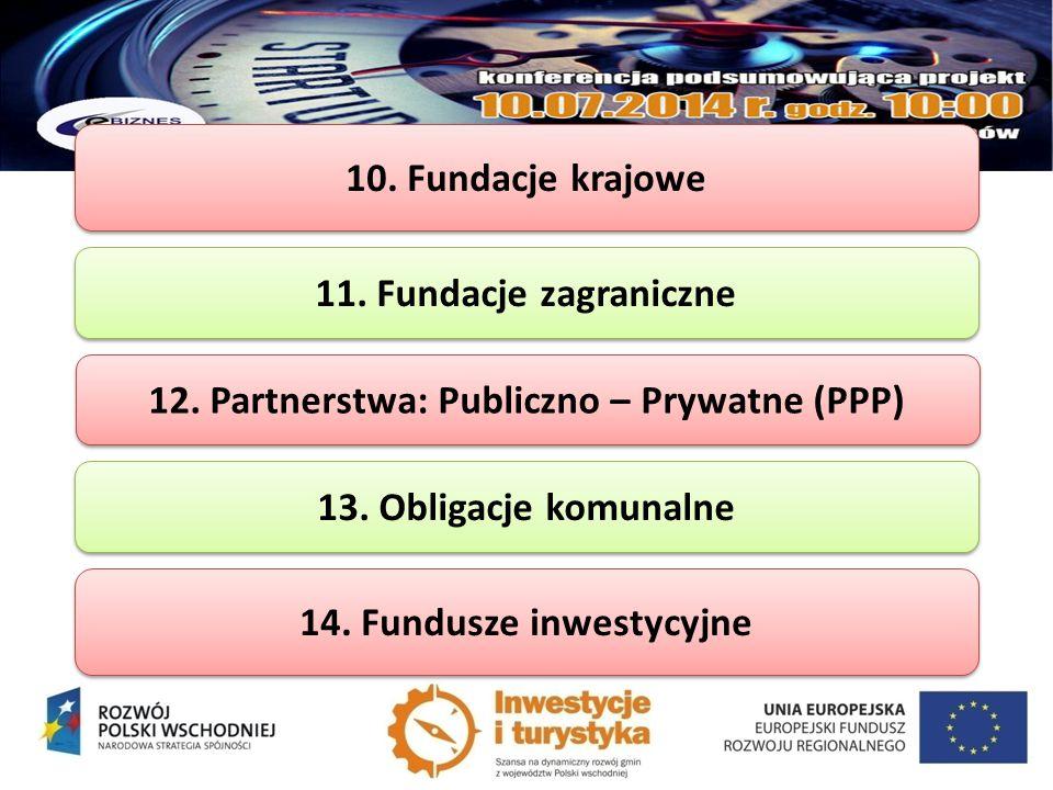 12. Partnerstwa: Publiczno – Prywatne (PPP) 14. Fundusze inwestycyjne