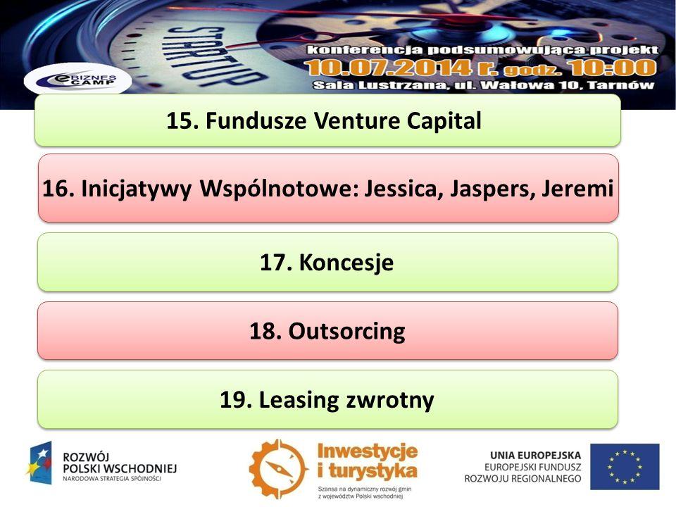 15. Fundusze Venture Capital