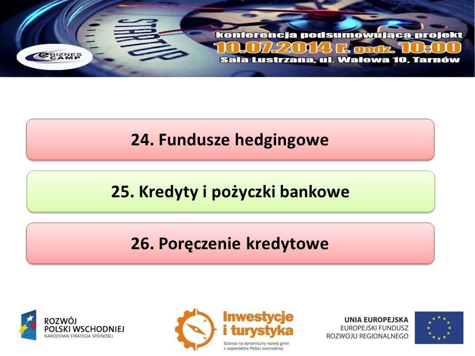 25. Kredyty i pożyczki bankowe