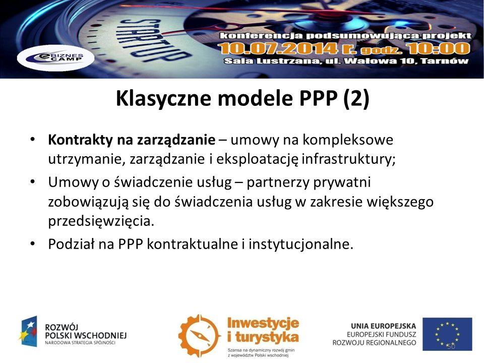 Klasyczne modele PPP (2)