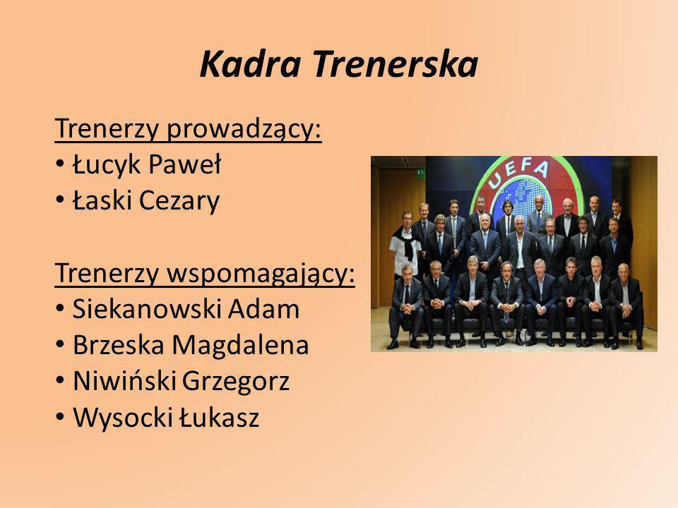 Kadra Trenerska Trenerzy prowadzący: Łucyk Paweł Łaski Cezary