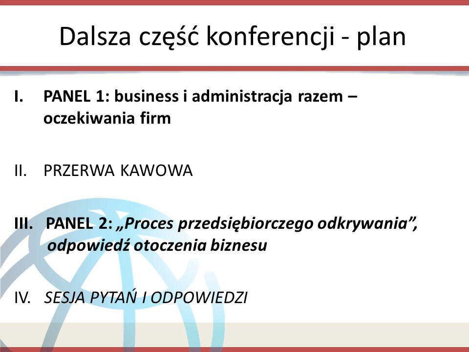 Dalsza część konferencji - plan