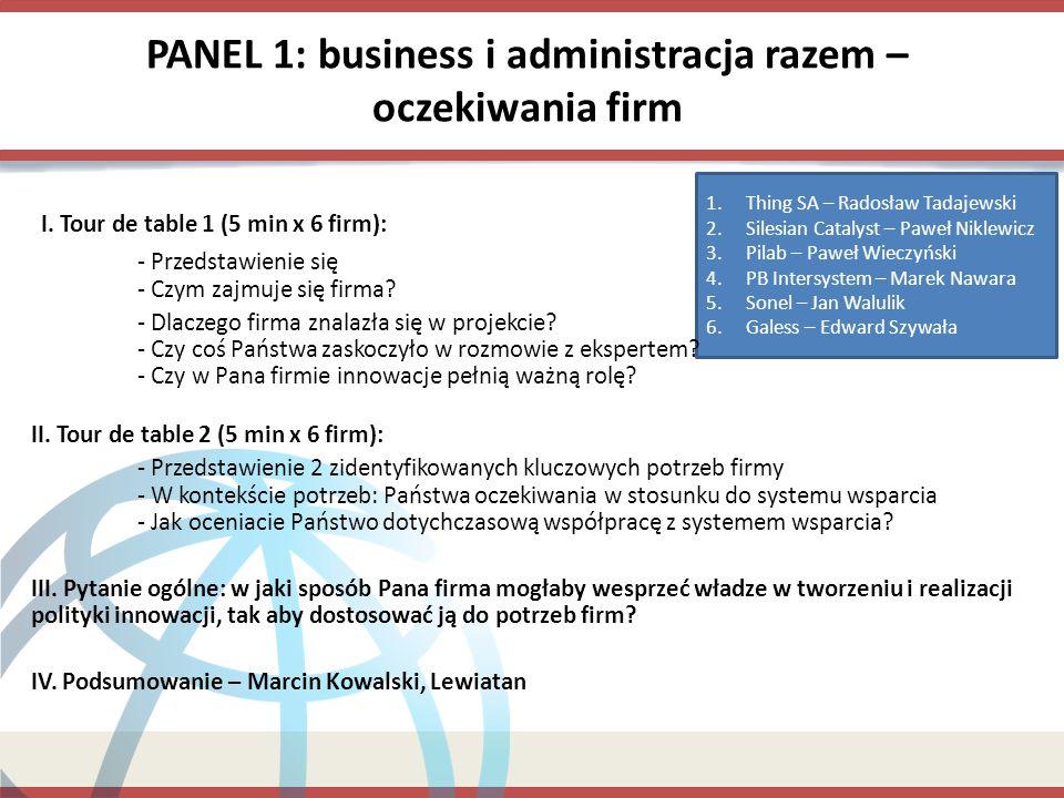 PANEL 1: business i administracja razem – oczekiwania firm