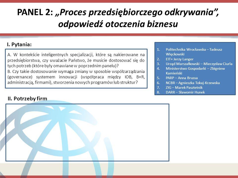 """PANEL 2: """"Proces przedsiębiorczego odkrywania , odpowiedź otoczenia biznesu"""