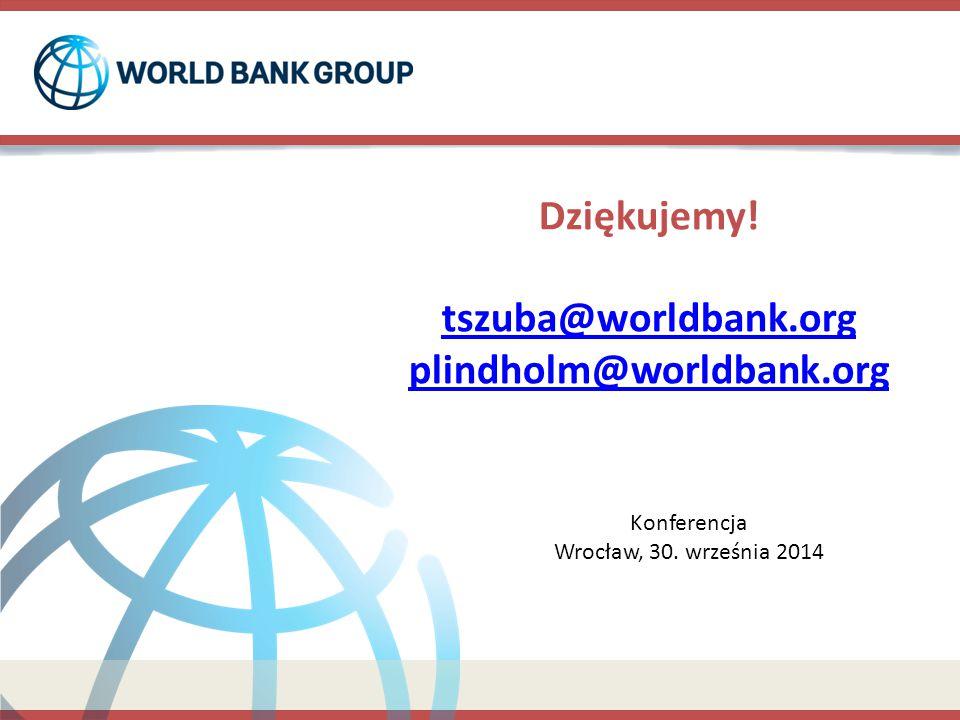Dziękujemy! tszuba@worldbank.org plindholm@worldbank.org