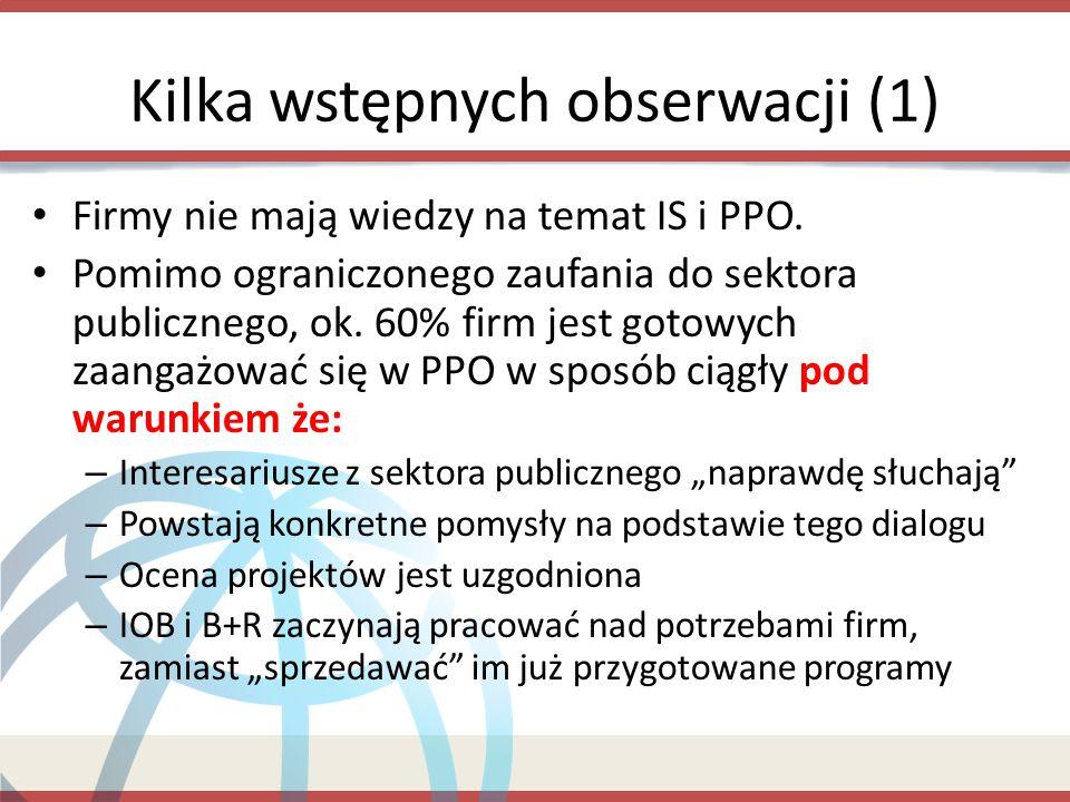 Kilka wstępnych obserwacji (1)