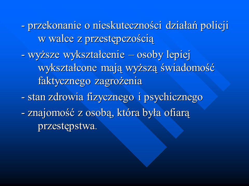 - przekonanie o nieskuteczności działań policji w walce z przestępczością