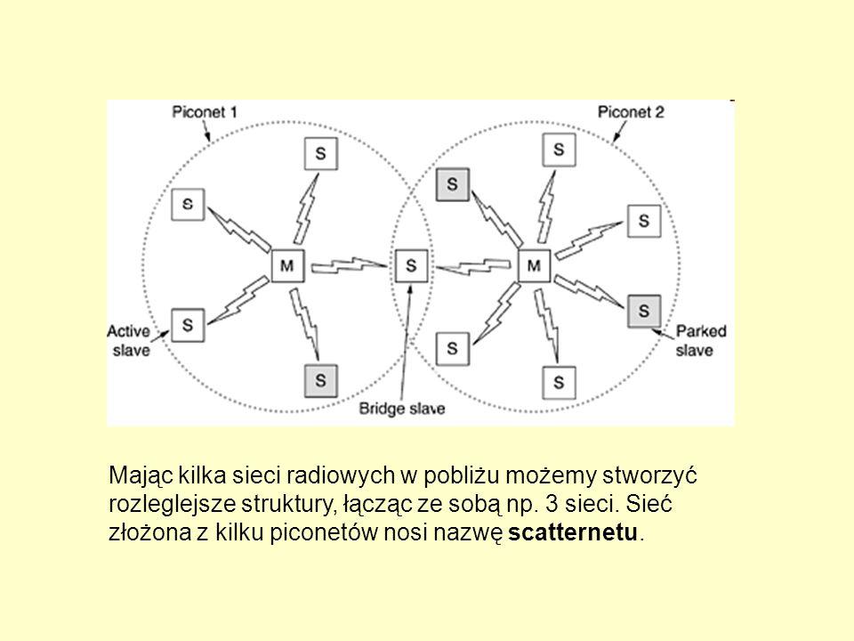 Mając kilka sieci radiowych w pobliżu możemy stworzyć rozleglejsze struktury, łącząc ze sobą np.