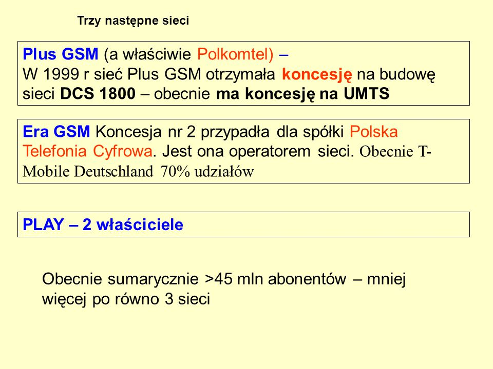 Plus GSM (a właściwie Polkomtel) –