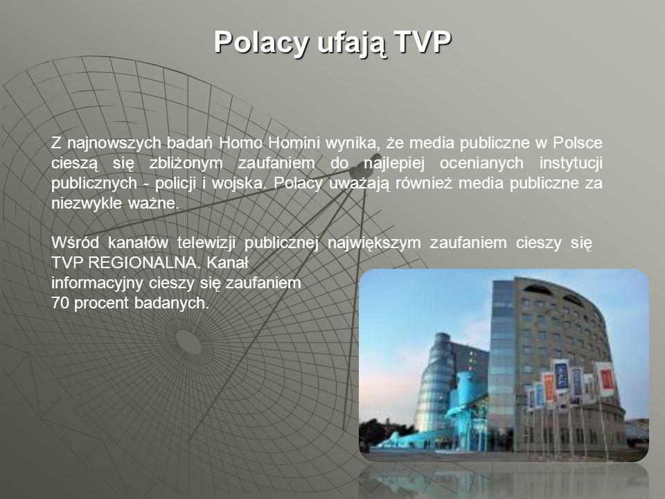 Polacy ufają TVP
