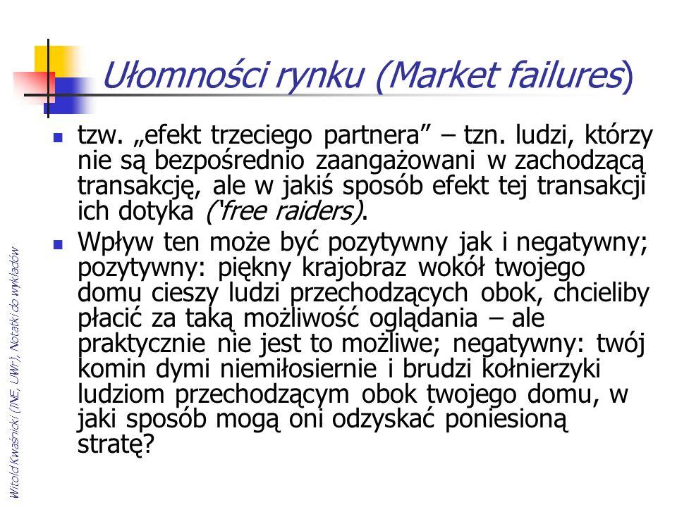 Ułomności rynku (Market failures)