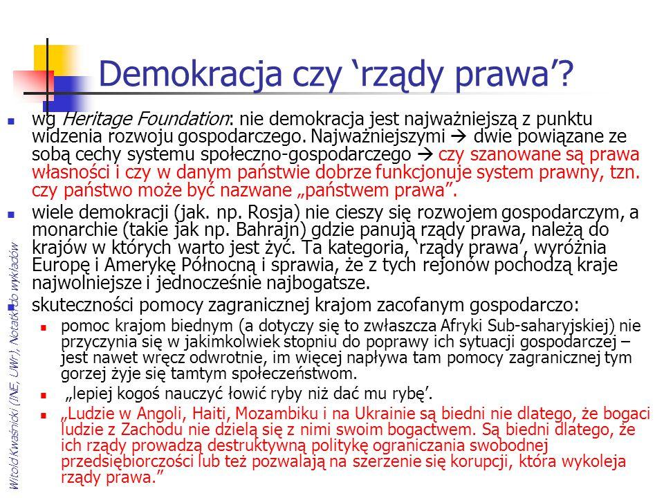 Demokracja czy 'rządy prawa'