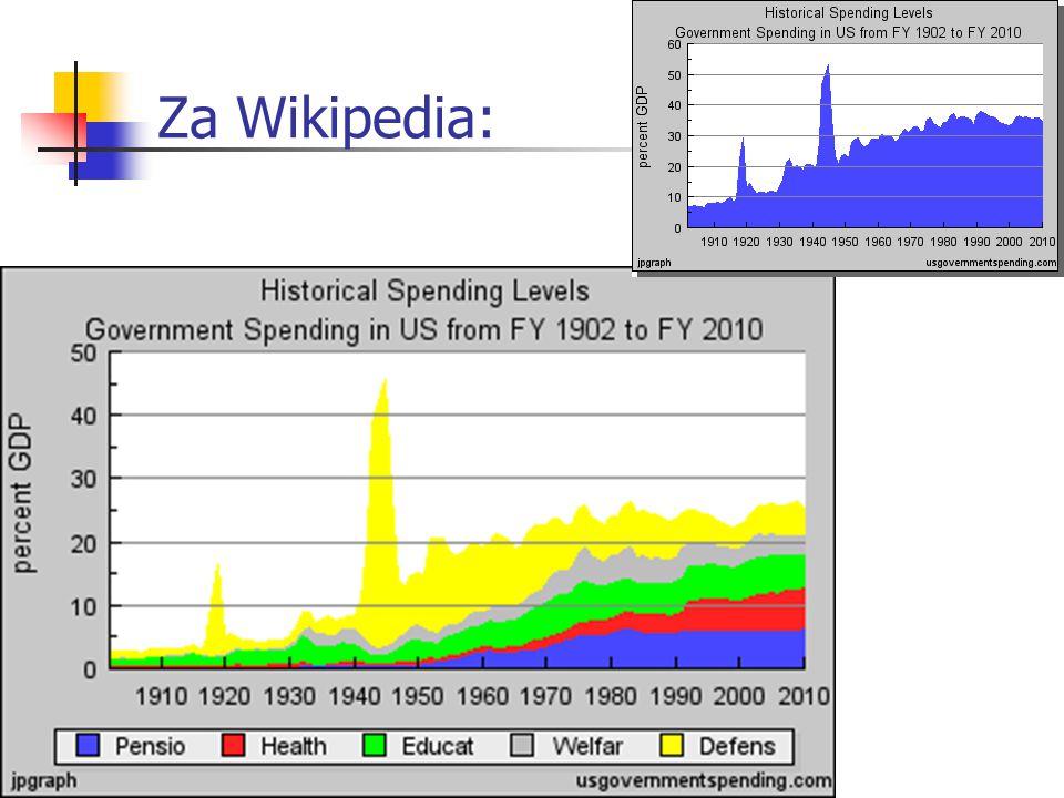 Za Wikipedia: Witold Kwaśnicki (INE, UWr), Notatki do wykładów