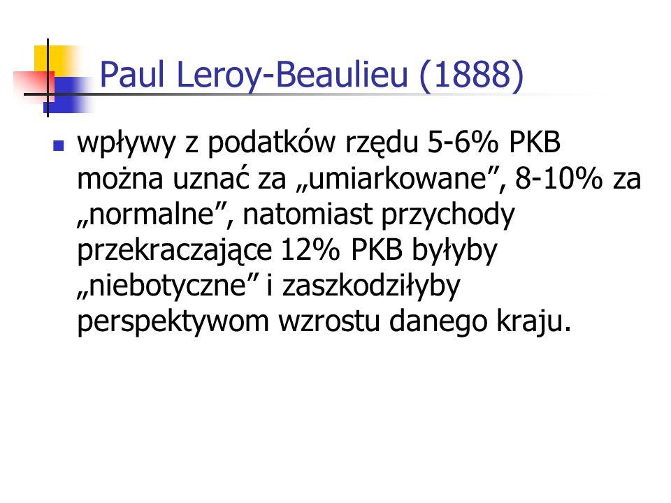 Paul Leroy-Beaulieu (1888)