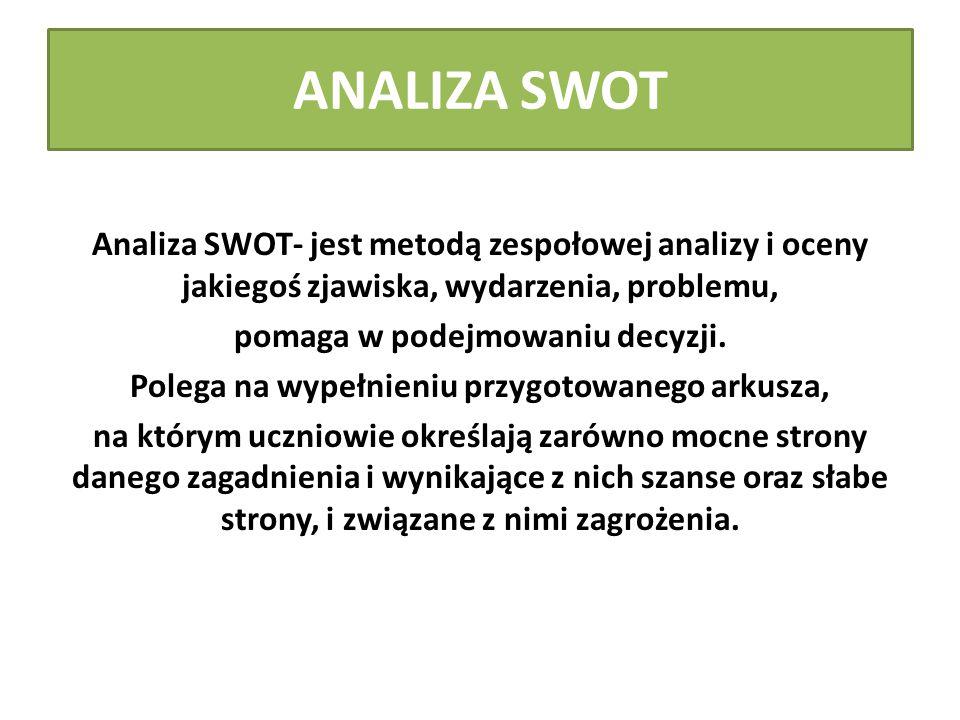 ANALIZA SWOT Analiza SWOT- jest metodą zespołowej analizy i oceny jakiegoś zjawiska, wydarzenia, problemu,