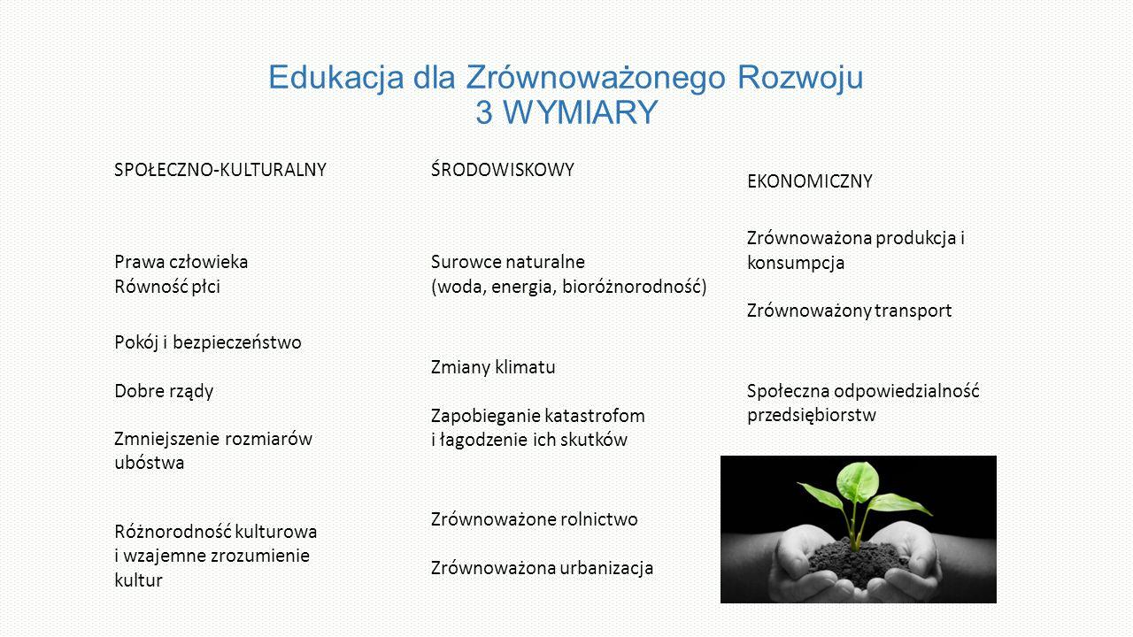Edukacja dla Zrównoważonego Rozwoju 3 WYMIARY