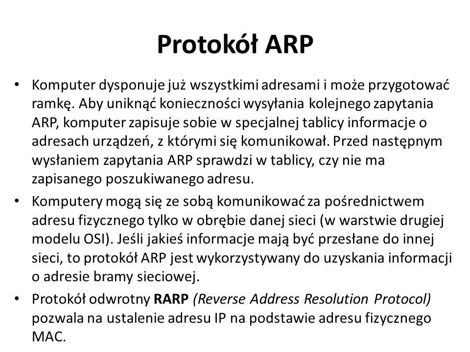 Protokół ARP