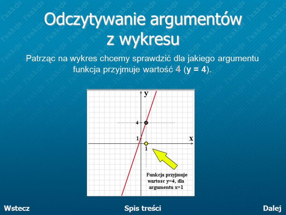 Odczytywanie argumentów z wykresu