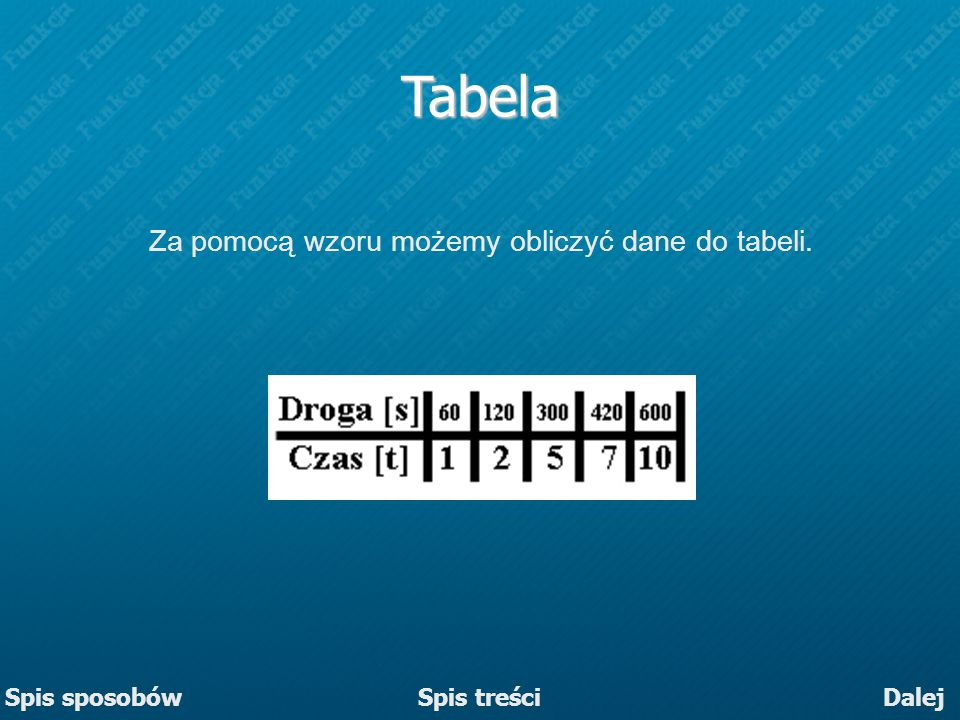 Tabela Za pomocą wzoru możemy obliczyć dane do tabeli. Spis sposobów