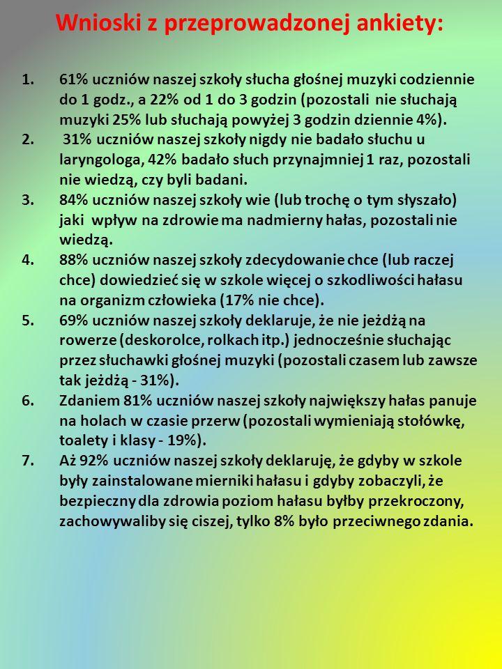 Wnioski z przeprowadzonej ankiety: