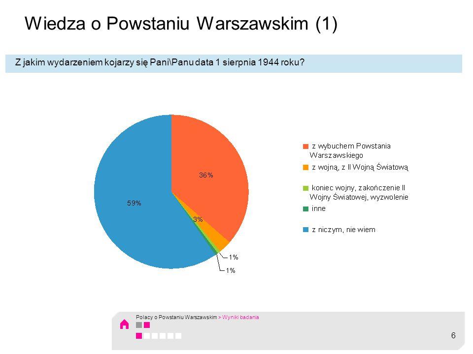 Wiedza o Powstaniu Warszawskim (1)