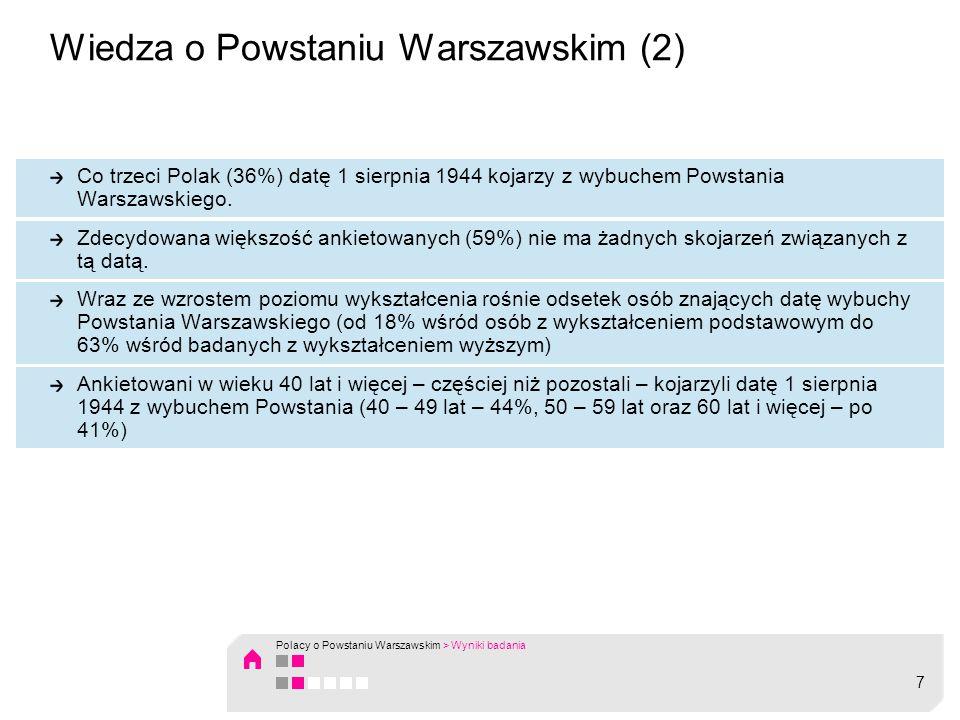 Wiedza o Powstaniu Warszawskim (2)