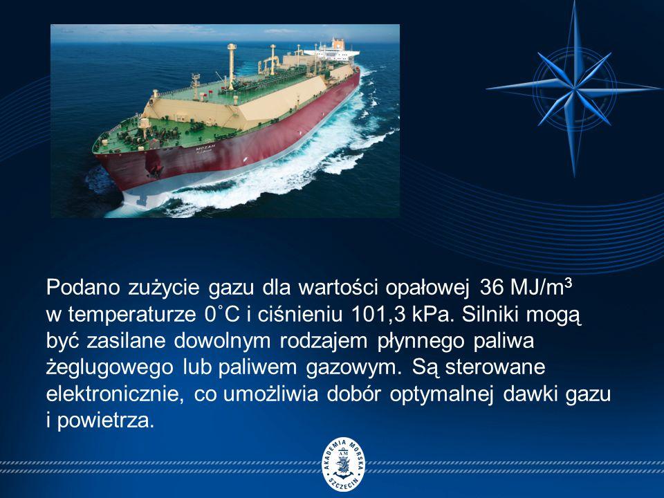 Podano zużycie gazu dla wartości opałowej 36 MJ/m3
