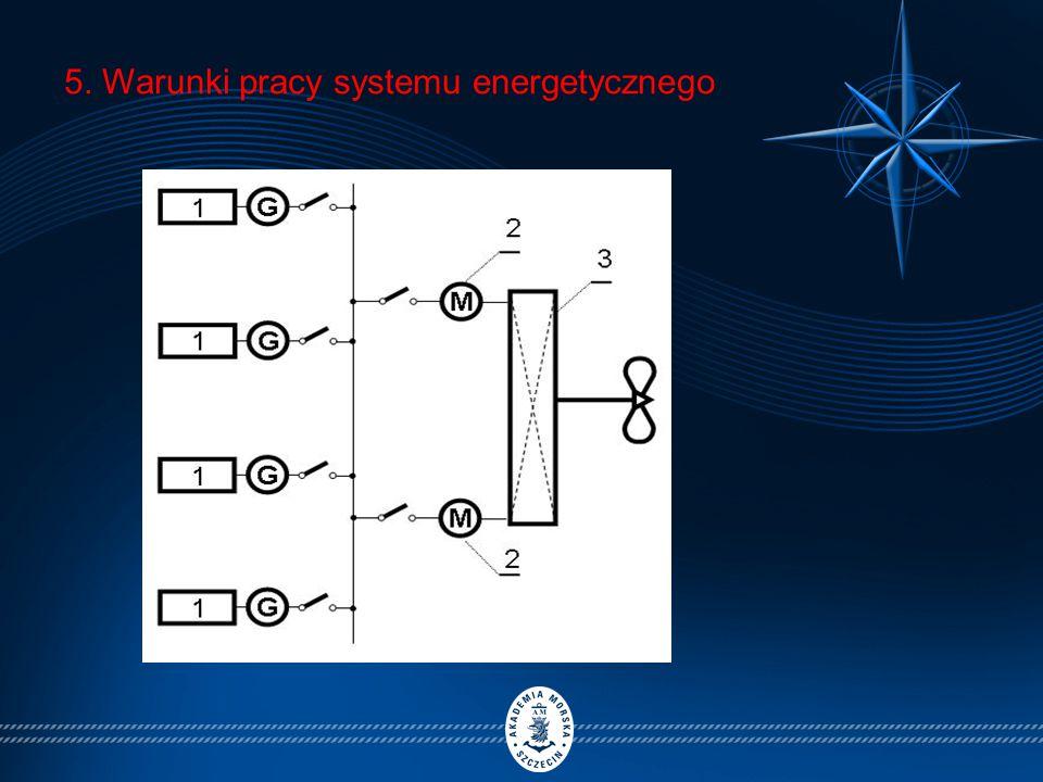 5. Warunki pracy systemu energetycznego