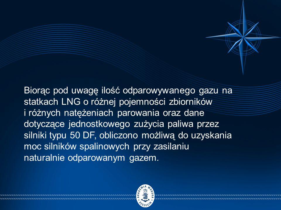 Biorąc pod uwagę ilość odparowywanego gazu na statkach LNG o różnej pojemności zbiorników