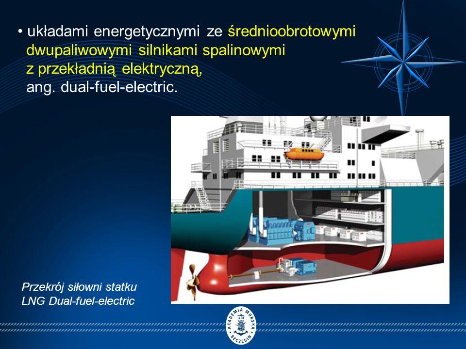 z przekładnią elektryczną, ang. dual-fuel-electric.