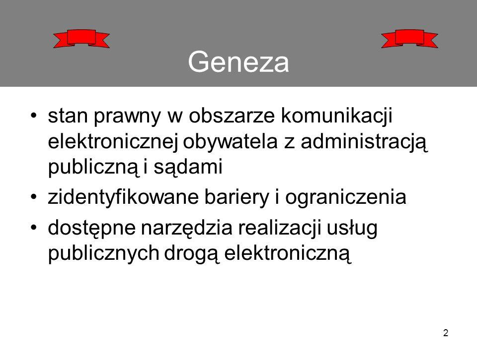 Geneza stan prawny w obszarze komunikacji elektronicznej obywatela z administracją publiczną i sądami.