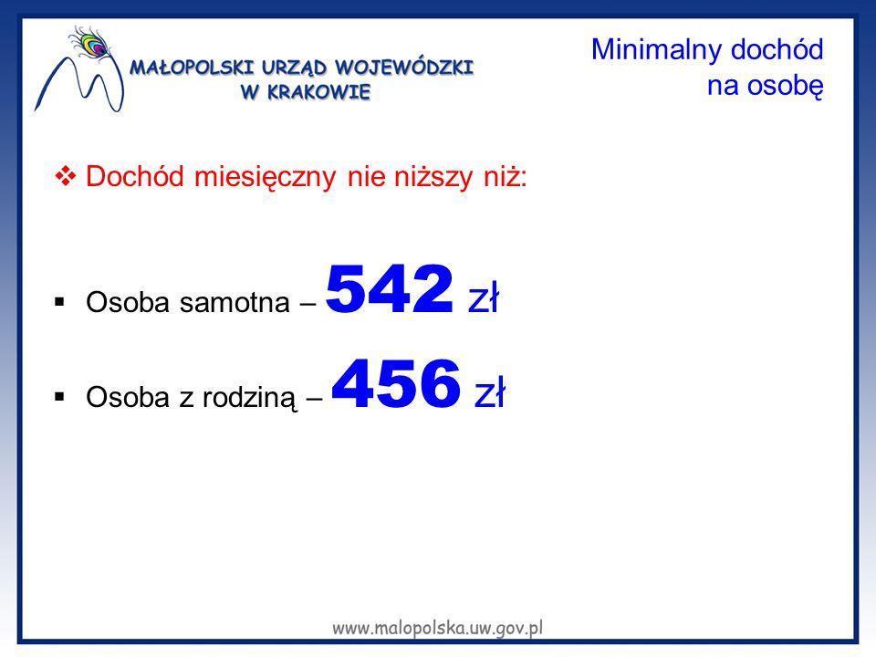 Minimalny dochód na osobę