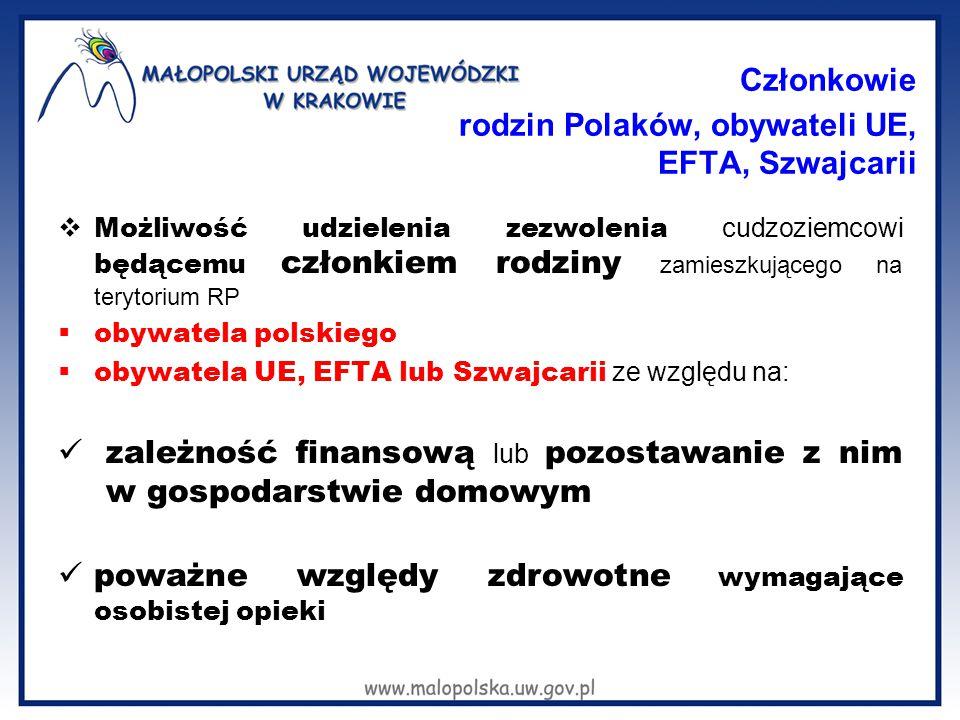 Członkowie rodzin Polaków, obywateli UE, EFTA, Szwajcarii