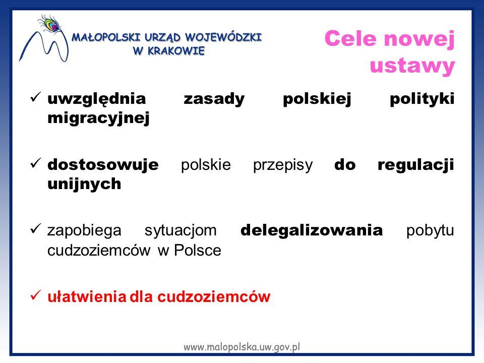 Cele nowej ustawy uwzględnia zasady polskiej polityki migracyjnej