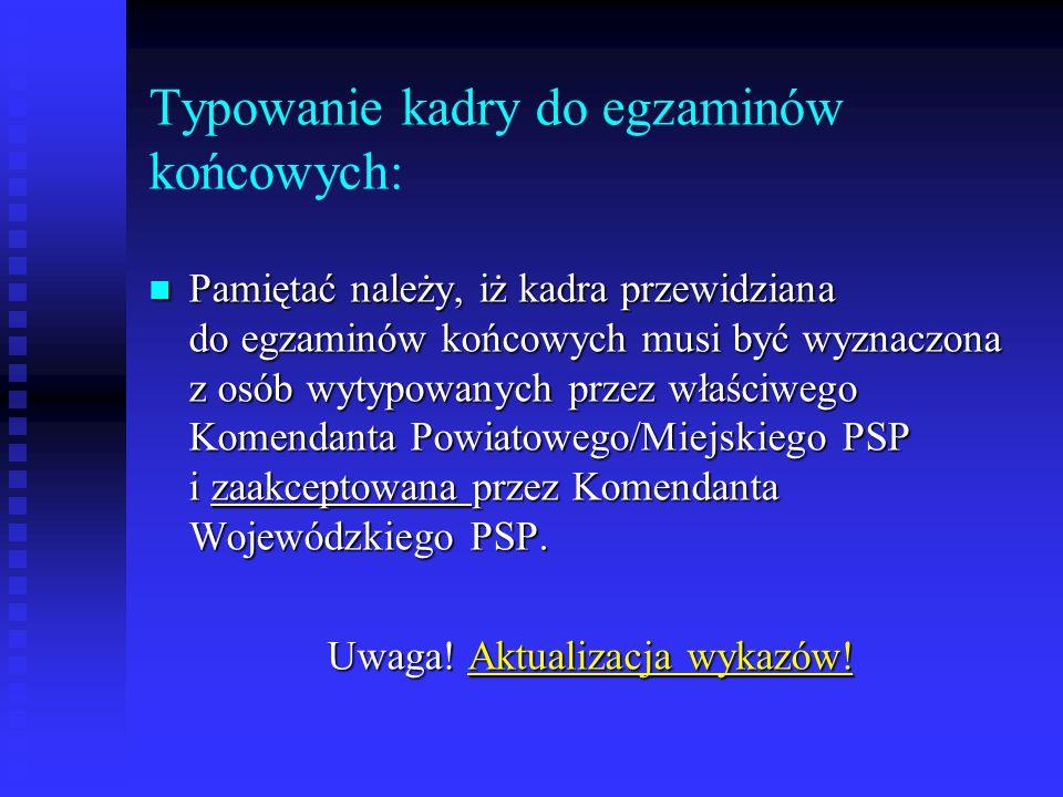 Typowanie kadry do egzaminów końcowych: