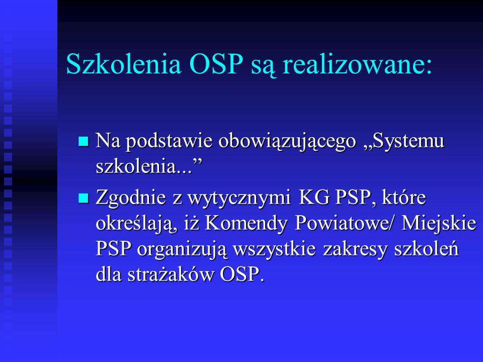Szkolenia OSP są realizowane: